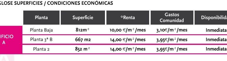 expertos-inmobiliarios-alquiler-venta-oficinas-barcelona-naves-industriales-alquiler-edificios-13