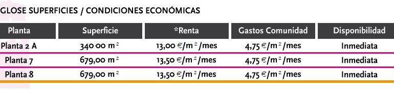 expertos-inmobiliarios-alquiler-venta-oficinas-barcelona-naves-industriales-alquiler-edificios-3